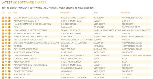 uk_charts_Nov15_2014